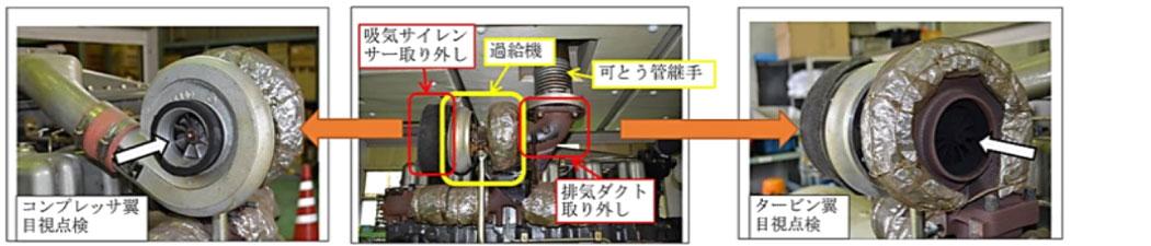 1.過給機コンプレッサ翼及びタービン翼並びに排気管等の内部監察